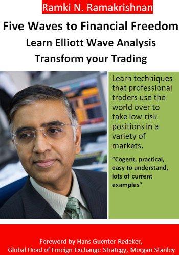 Five Waves to Financial Freedom Learn Elliott Wave Analysis