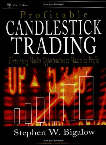 Profitable Candlestick Trading Pinpointing Market Opportunities to Maximize Profits