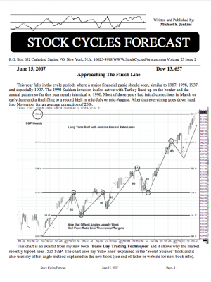 Stock Cycles Forecast