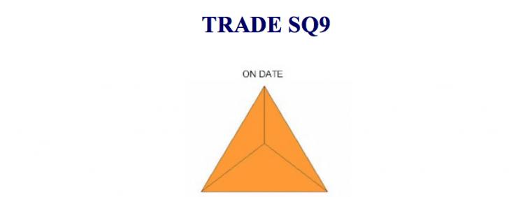 Trade SQ9 Method | W D  GANN'S Secret Of The Square Of Nine - EbookFee