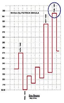 Patrick Mikula Ganns Scientific Methods Unveiled Volume optimized