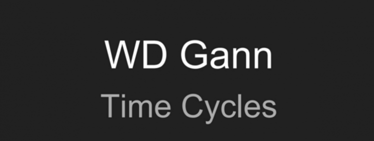 WD Gann Time Cycles