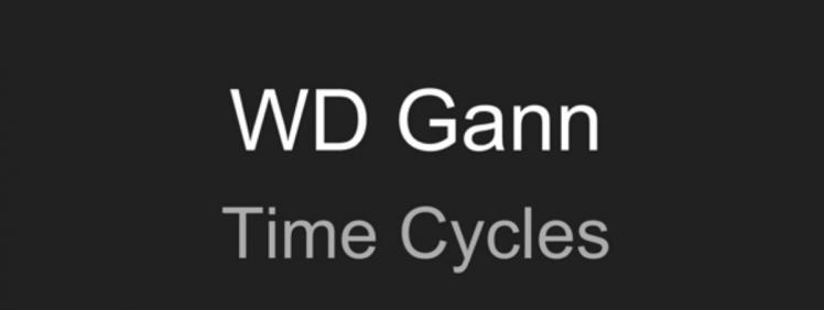 WD Gann Time Cycles