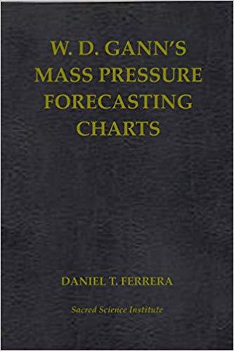 W D GANNS Mass Pressure Forecasting Charts