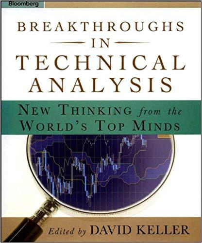 Bloomberg Financial David Keller David Keller Breakthroughs in Technical
