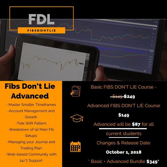 Fibs Dont Lie Advanced