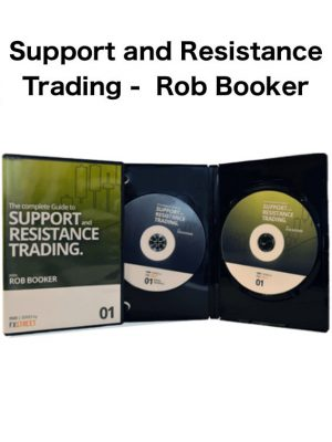 Support and Resistance Trading Rob Booker