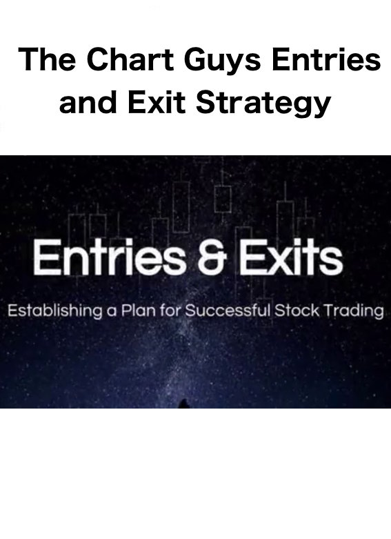 The Chart Guys Entries and Exit Strategy